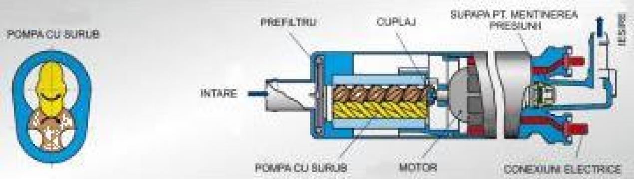Pompa alimentare electrica 4 barr
