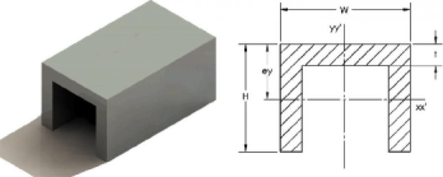 Profil aluminiu U
