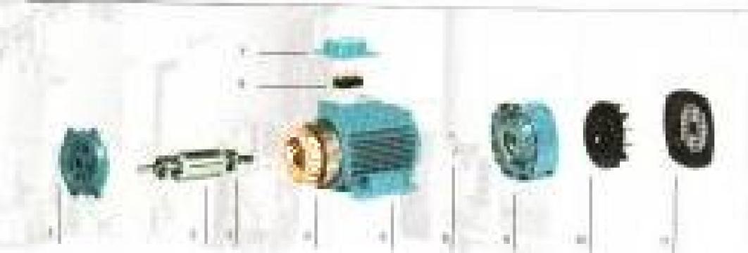 Rebobinari - reparatii motoare electrice de orice tip