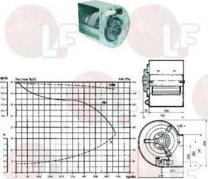 Sisteme de ventilatie Ventilation hood fans