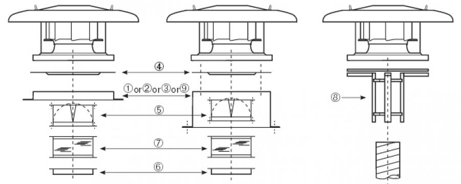 Ventilator centrifugal CRHB/4-250